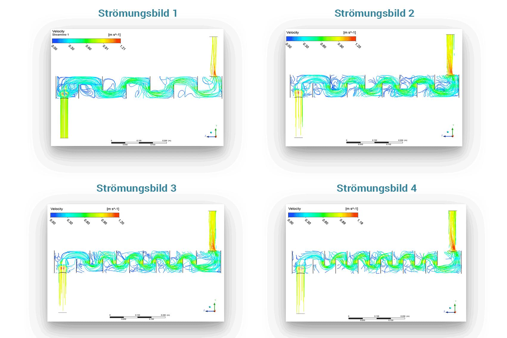 Strömungsbilder numerische Berechnuung