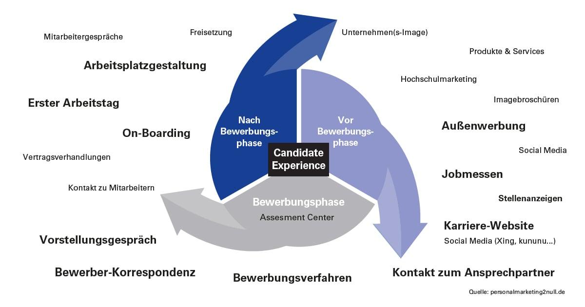 TRI-Tintschl-Infografik-3-T-1200x630px